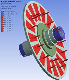Design and Analysis of Axial Flux Permanent Magnet Generator