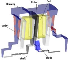 Design and Analysis of Axial Flux Permanent Magnet Generator for